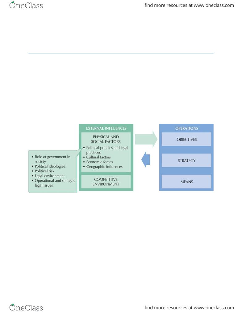 political legal and social factors