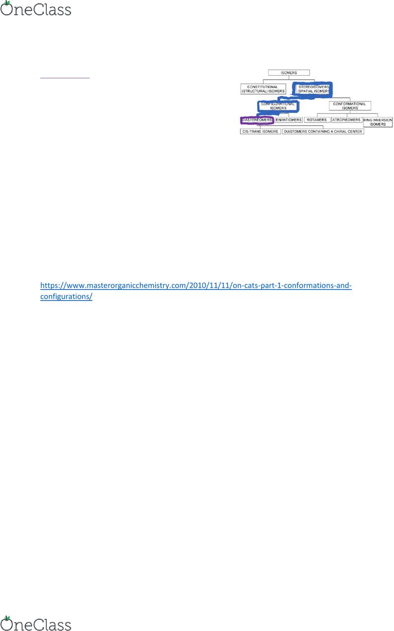 CHEM10006 Lecture Notes - Lecture 20: Racemic Mixture, Pi Bond, Trigonal  Planar Molecular Geometry