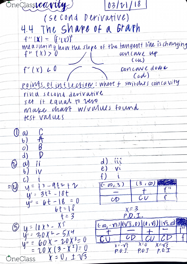 MTH 1321 Lecture 25: calculus chapter 4 section 4 notes (part 1)