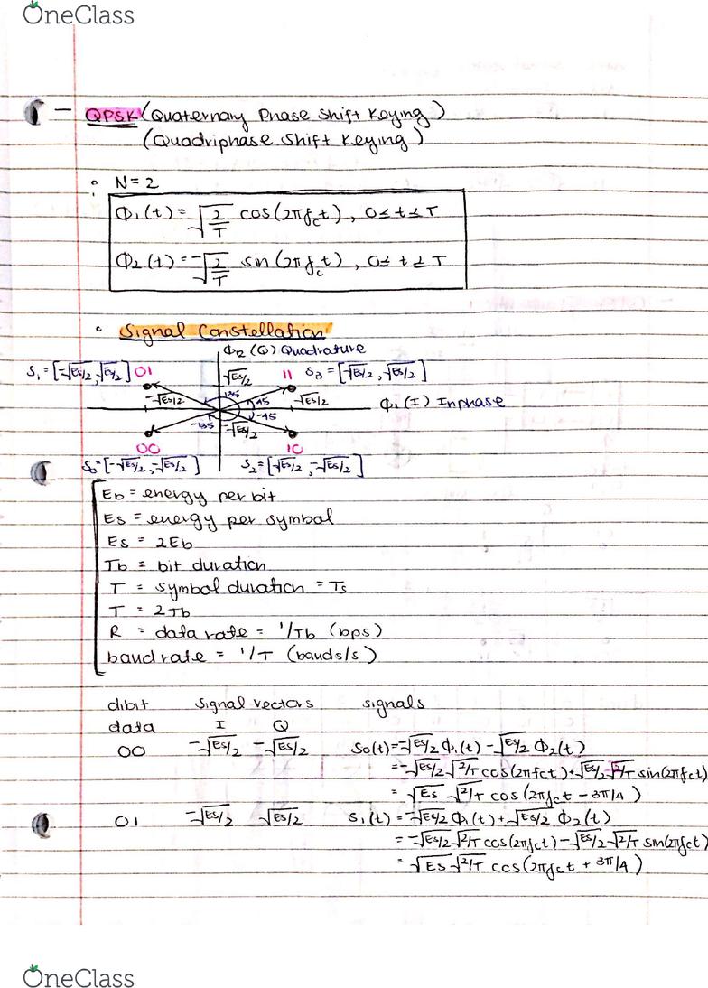 ECE 405 Lecture 20: QPSK, Signal Constellation Diagram, QPSK Transmitter,  QAM, M-ary PSK