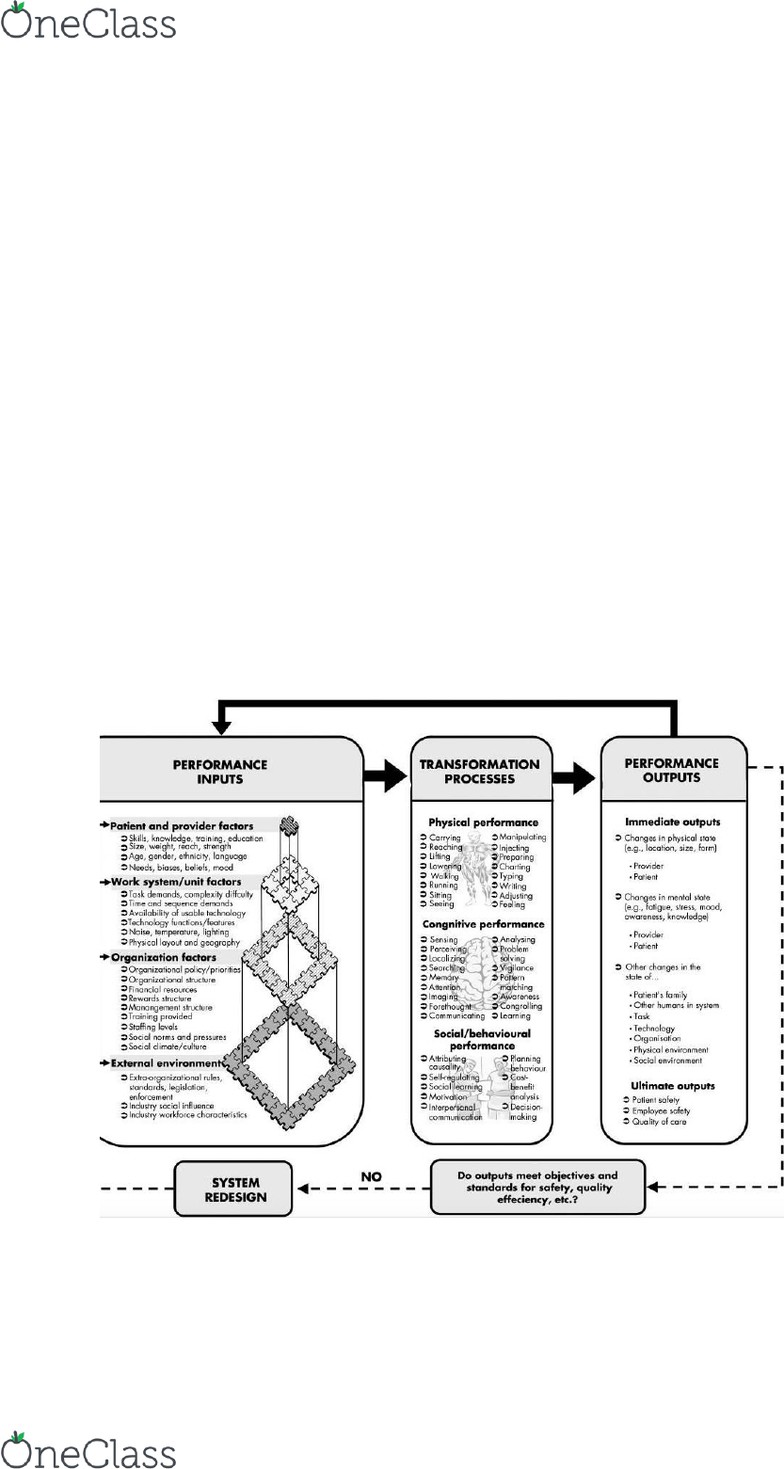Pleasing Nursing 4440A B Chapter Notes Fall 2018 Chapter 6 Visual Acuity Wiring 101 Archstreekradiomeanderfmnl