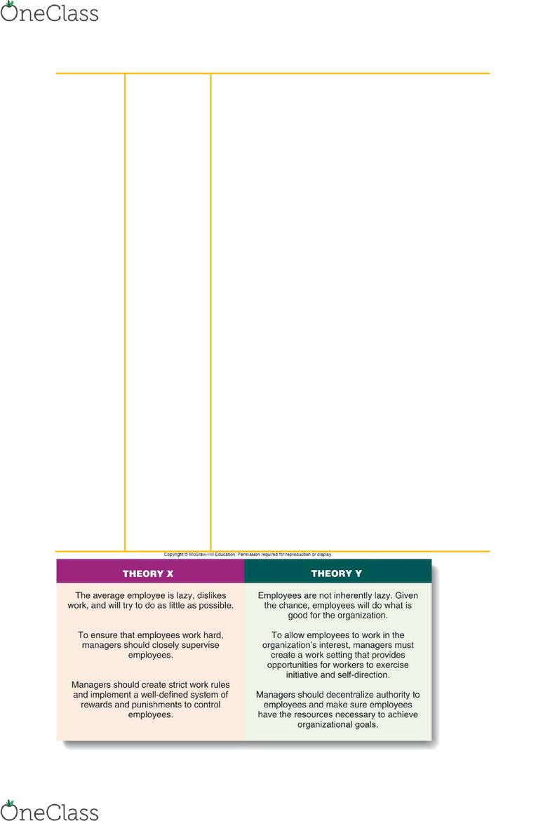 MGT 300 Study Guide - Fall 2016, Midterm - Organizational