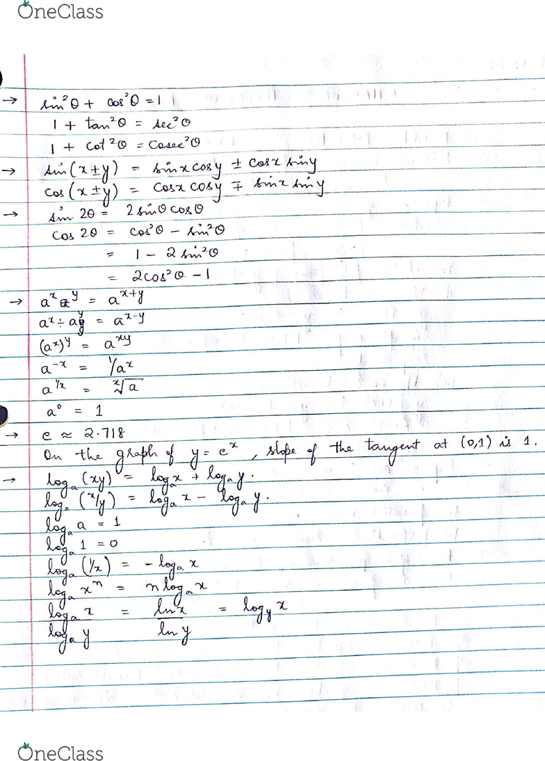 MATH 20A Chapter 1: Precalculus review - OneClass