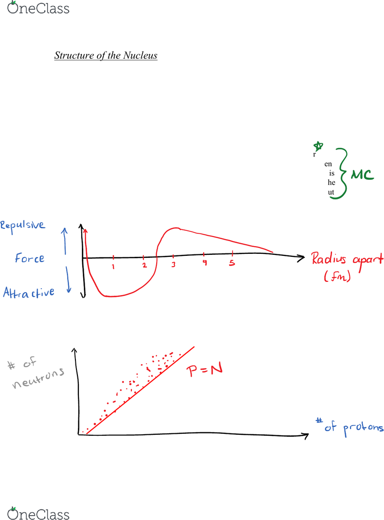 PHYSICS 1X00 Chapter Notes - Chapter 6 6: Atomic Number, Electronvolt,  Nuclear Fission