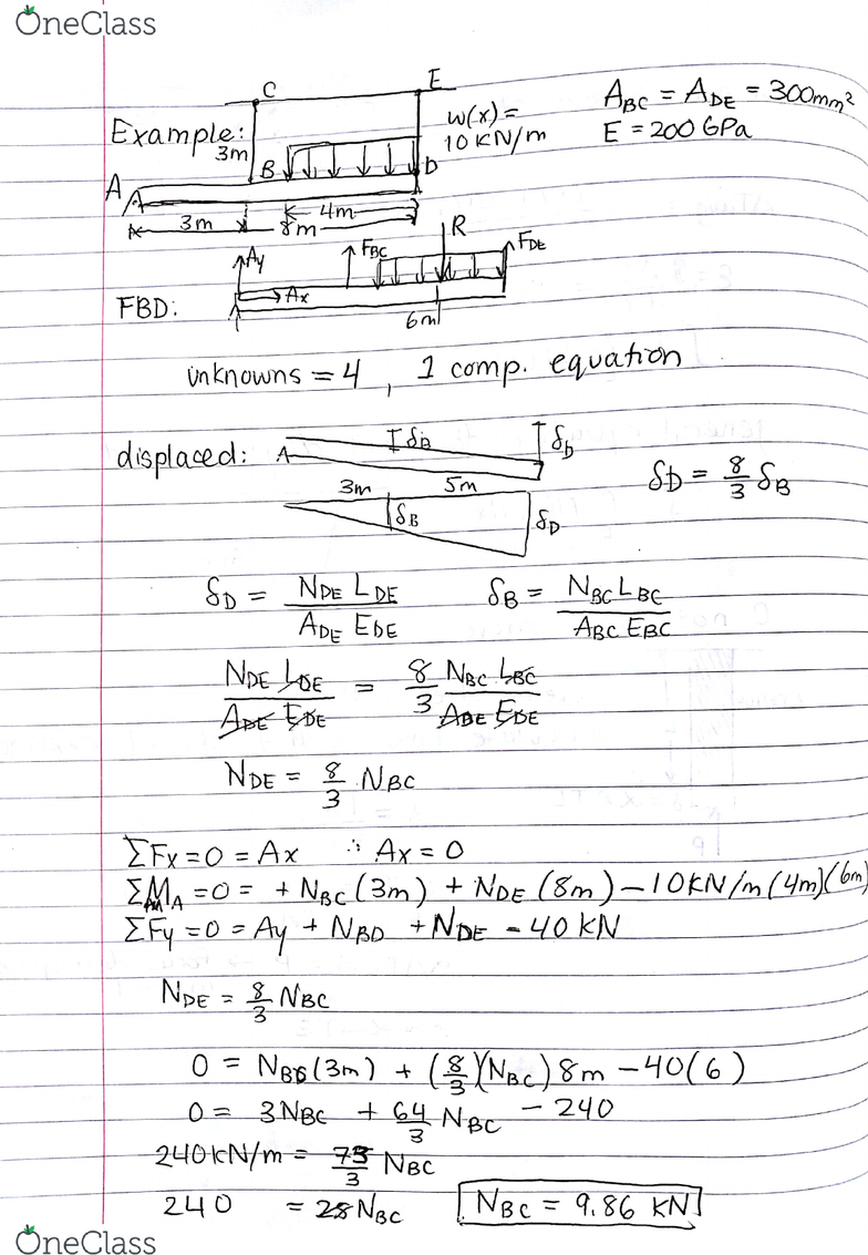 CIVENG 2P04 Lecture 19: Indeterminate Problems and Combatibility