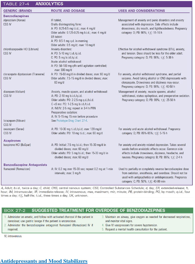 NURSE-UN 1436 Midterm: PHARM - Exam 1 - Study Guide - OneClass