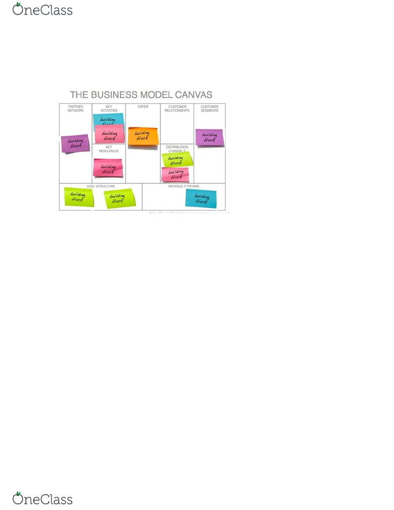 Bu121 Lecture Notes Winter 2020 Lecture 1 Business Model Canvas Ebay Social Business
