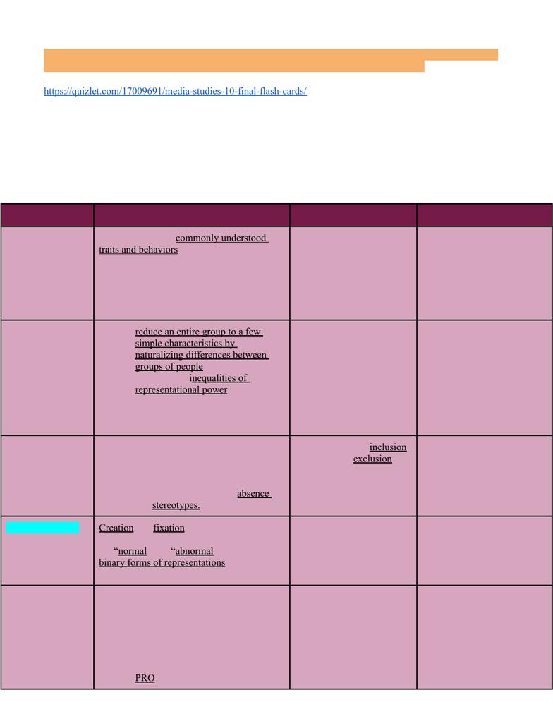 Mediast 10 Study Guide Summer 2015 Final Deviantart Tumblr