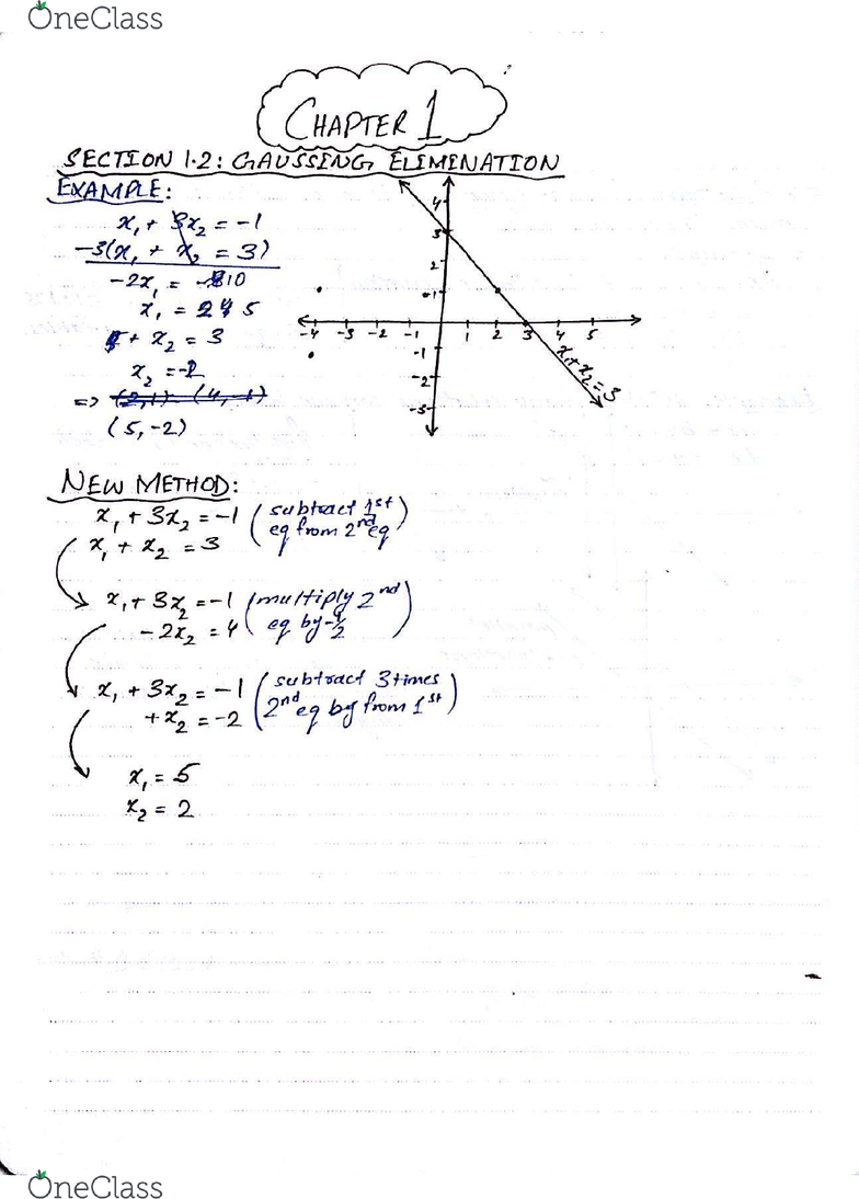 1st Year Math Notes Chapter 3