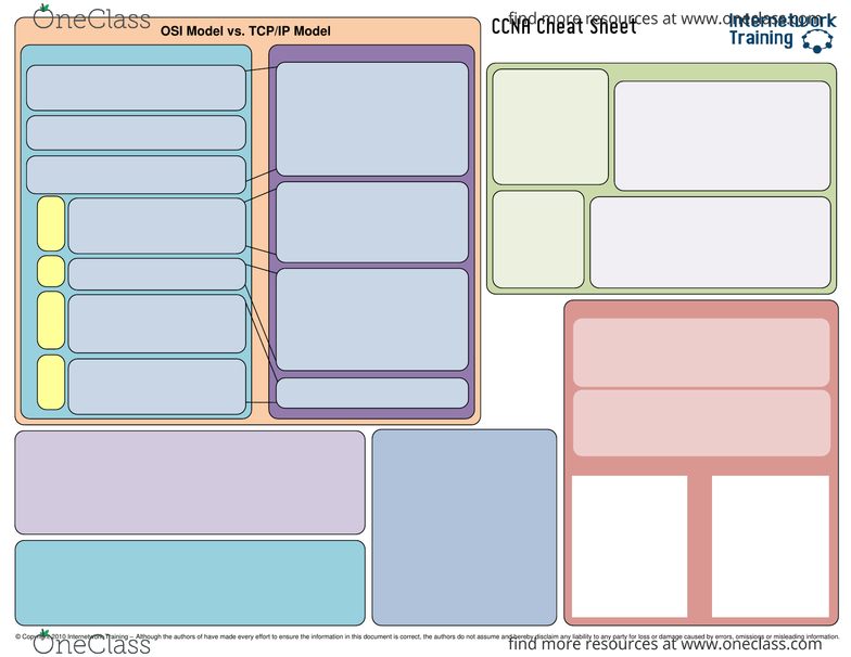 sheet pdf - OneClass