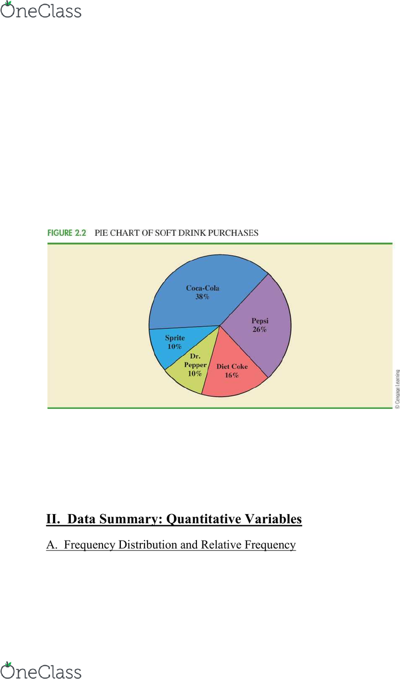 ECON 010 Chapter Notes - Chapter 2: Pie Chart, Bar Chart, Frequency  Distribution