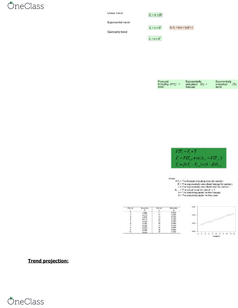 ADM 3301 Lecture Notes - Lecture 5: Time Series, Exponential Smoothing,  Regression Analysis