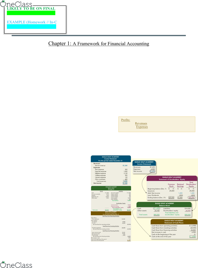 MGMT 20000 Study Guide - Fall 2015, Final - Deferral, Accounts