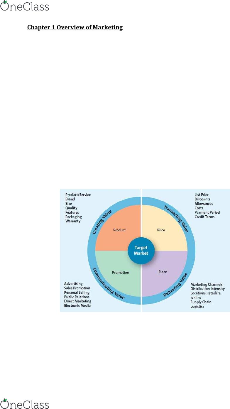 MKT 100 Study Guide - Spring 2016, Midterm - Marketing