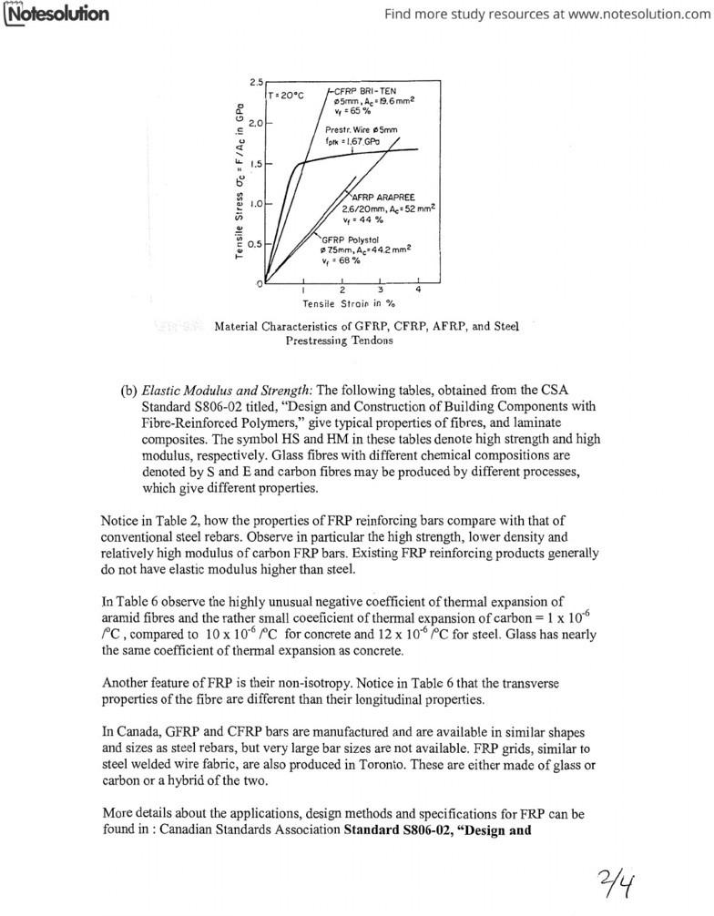 12-FIBRE-REINFORCED-POLYMERS pdf