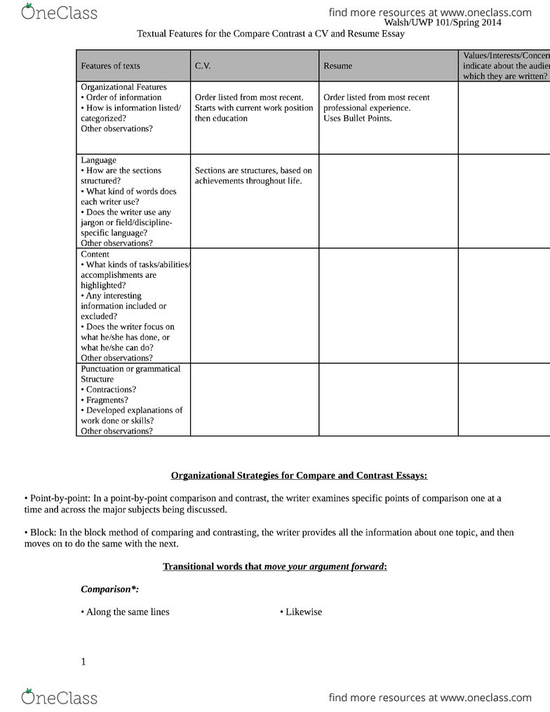 Organizational Strategies For Pare And Contrast Essays