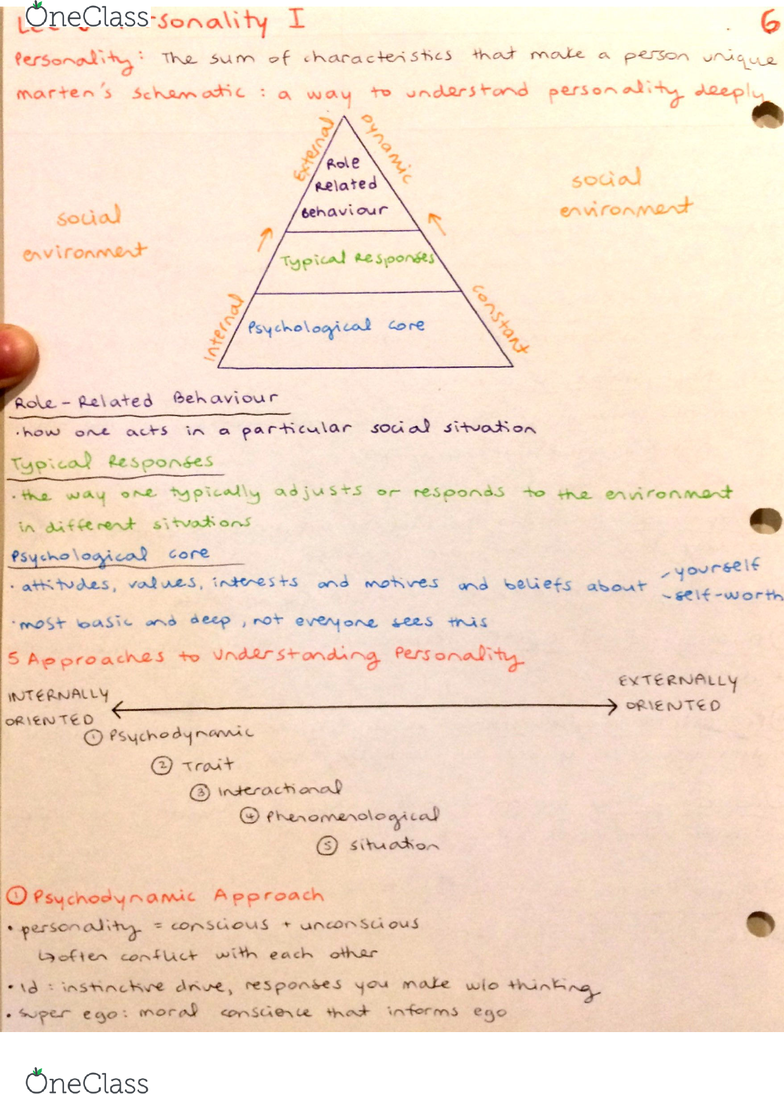 KNES 253 Lecture 3: lec 3 personality I - OneCl Martens Schematic View Psychological Core on biological views, sociocultural views, psychology and world views, mechanical views,