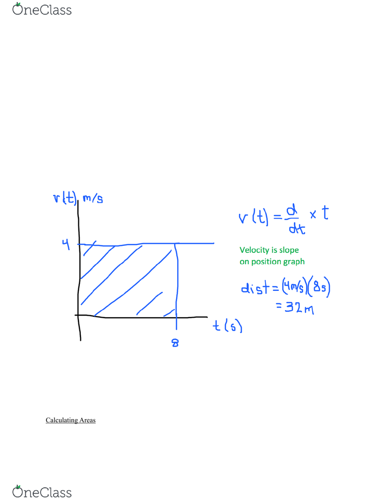 Math 121 Lecture Notes Fall 2018 Lecture 8 Integral Unit