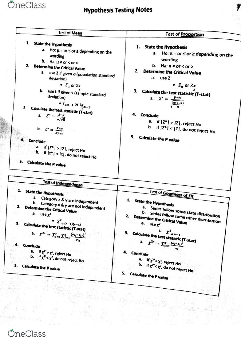 Exam P Formula Sheet 2018