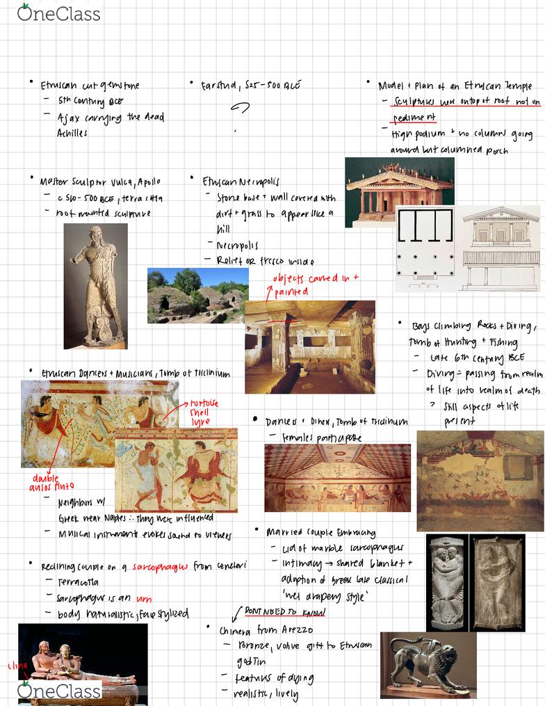 ARTHIST 1A03 Lecture Notes - Lecture 7: Pont Du Gard, Tuscan Order, Denarius