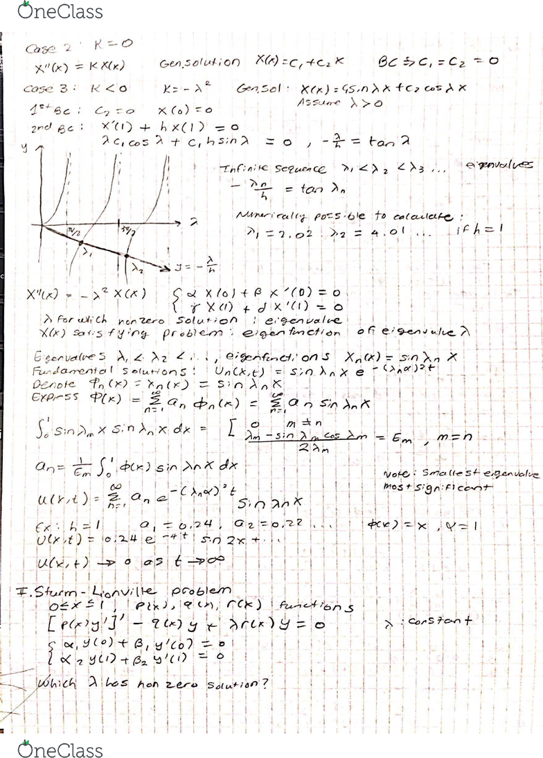 [MATH 131P] - Final Exam Guide - Everything you need to know! (32 pages  long)
