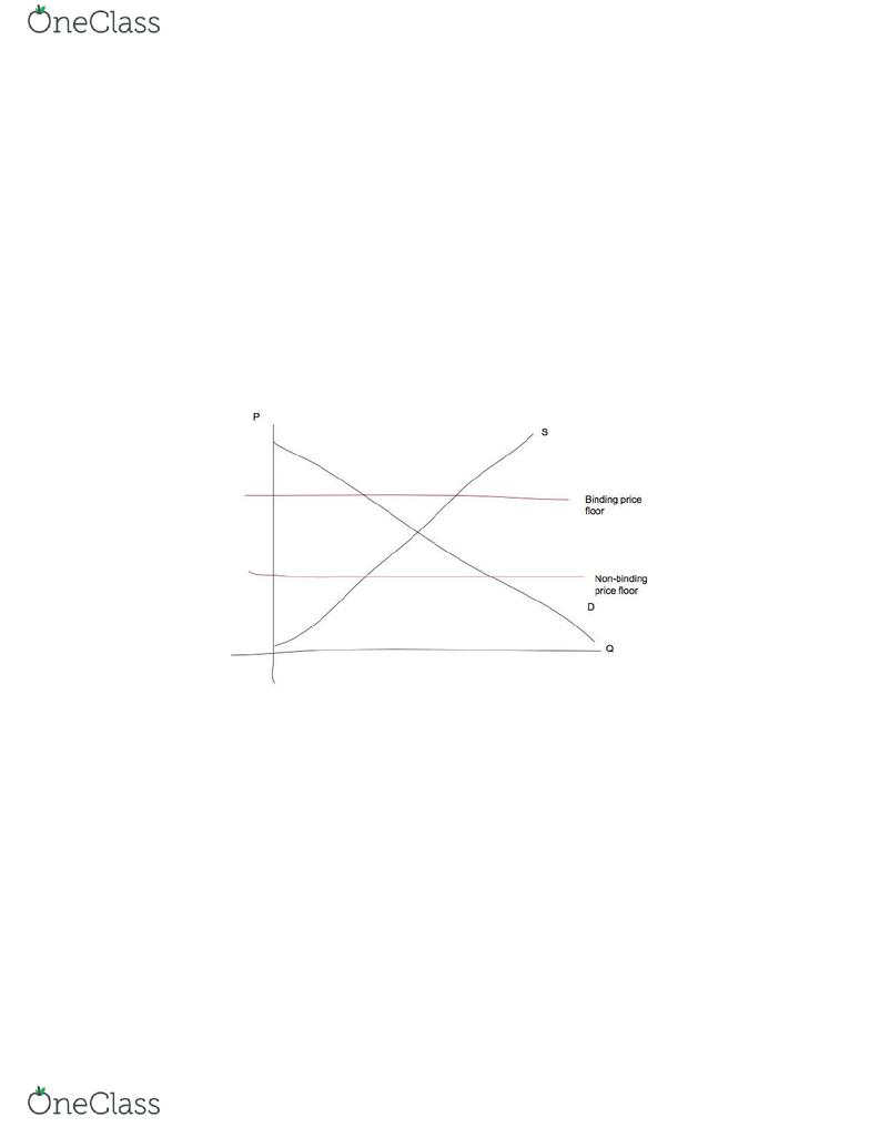 Econ 1011 Lecture Notes Lecture 6 Price Ceiling Economic Equilibrium Demand Curve