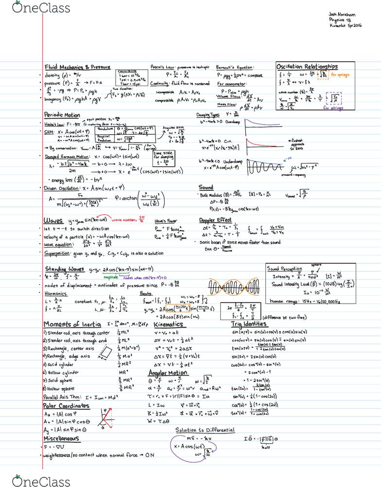 PHYSICS 1B Final: Physics 1B Final Formula Sheet - OneClass