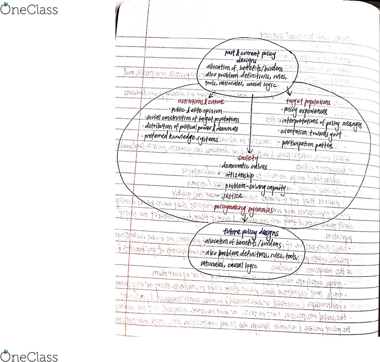 Esp 160 Chapter 2 Social Construction Theory Oneclass