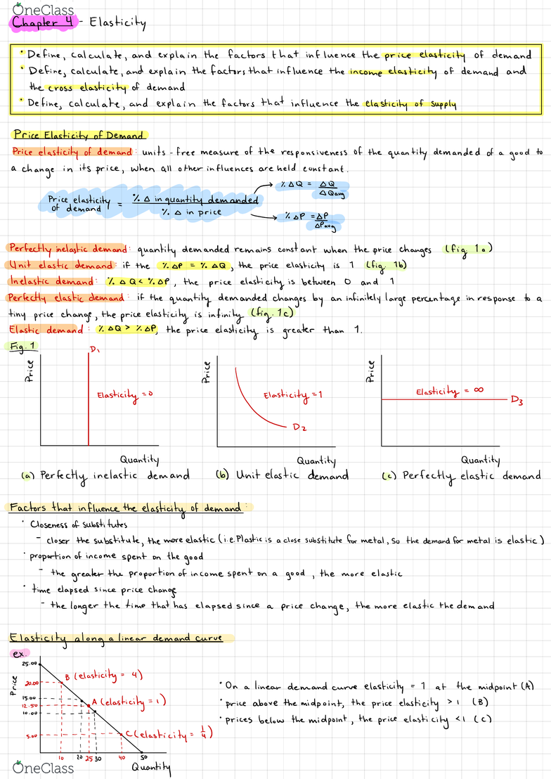 Economics 1021a B Lecture Notes Fall 2018 Lecture 4 National Order Of Quebec Demand Curve Horse Length