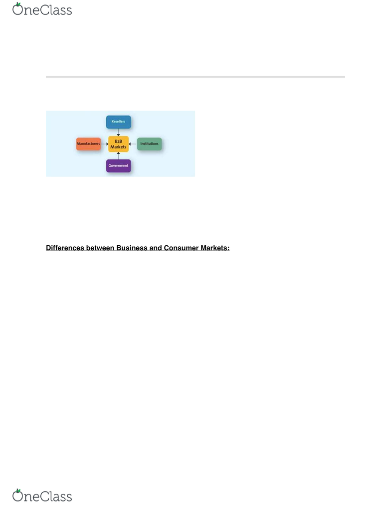 MKT 100- Midterm Exam Guide - Comprehensive Notes for the