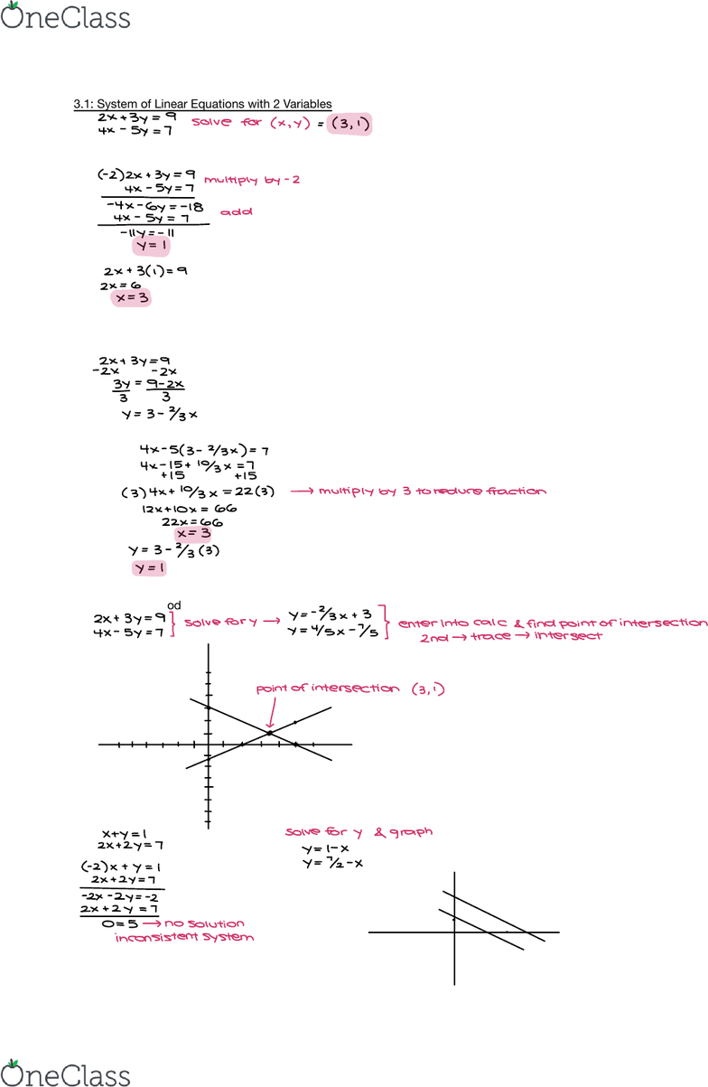 FINAL EXAM. STUDY GUIDE. 3.1: System of Linear Equations with 2 Variables!