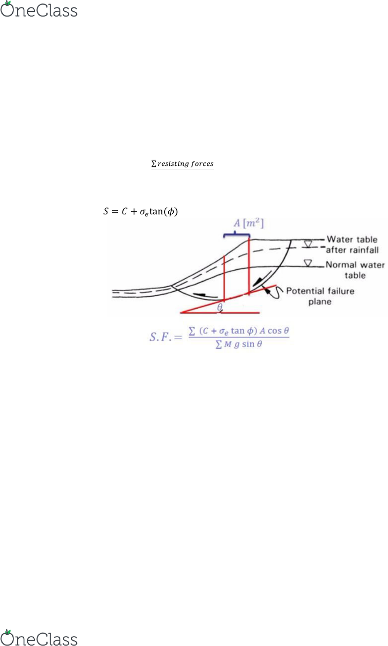 Fine Water Table Diagram Quiz Wiring Diagram Wiring Digital Resources Funapmognl