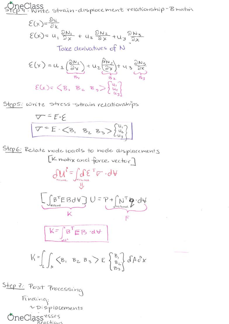 CIV4234 Final: Finite Element Method (Truss) Study Guide