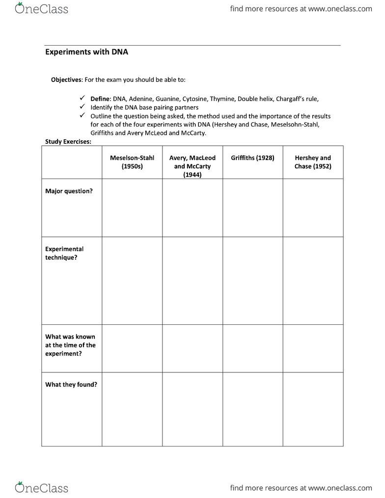 BIOL107 Study Guide - Winter 2014, Final - Active Transport