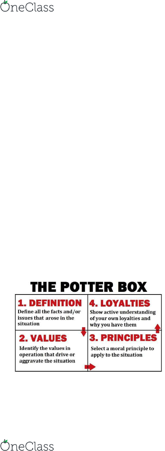 potter box principles